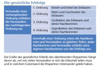 Mit der gesetzlichen Erbfolge ist man je nach Familiensituation oft schon gut beraten. - Foto: djd/Münchener Verein
